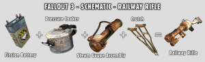 fo3___shematic___railway_rifle_by_toan76